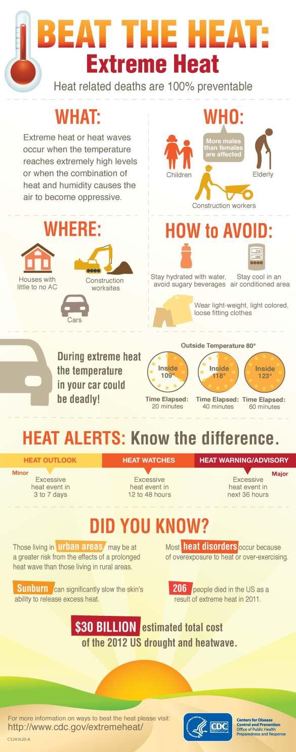 infographic-extreme-heat