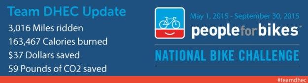bikechallenge-stat (1)