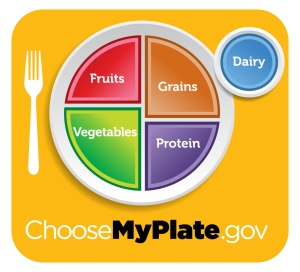 myplate_yellow