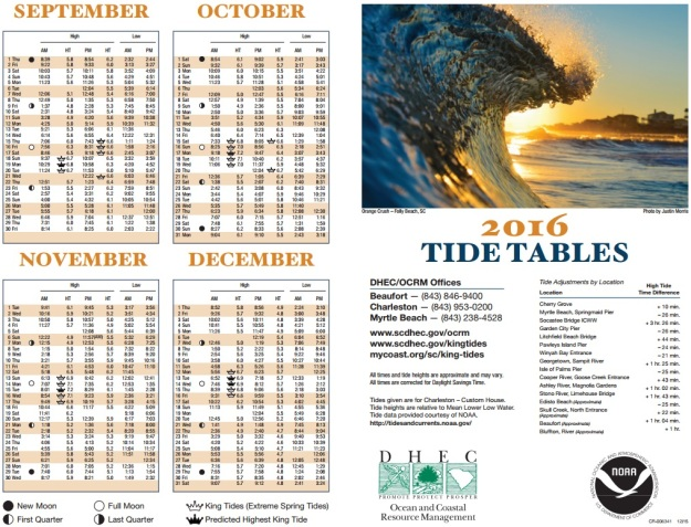 2016 Tide Table Download