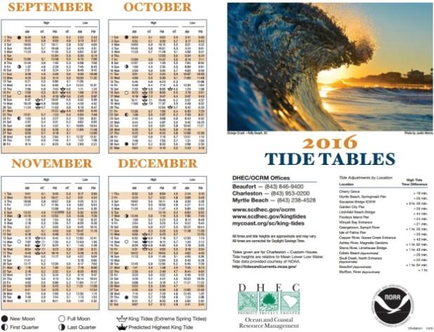 Carolina Beach Tide Chart