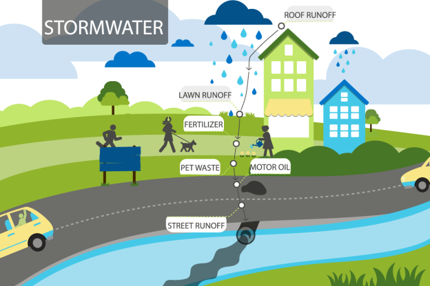 ARC-Stormwater-v1.png