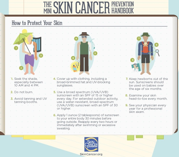 skin cancer prevention-guidelines-handout crop